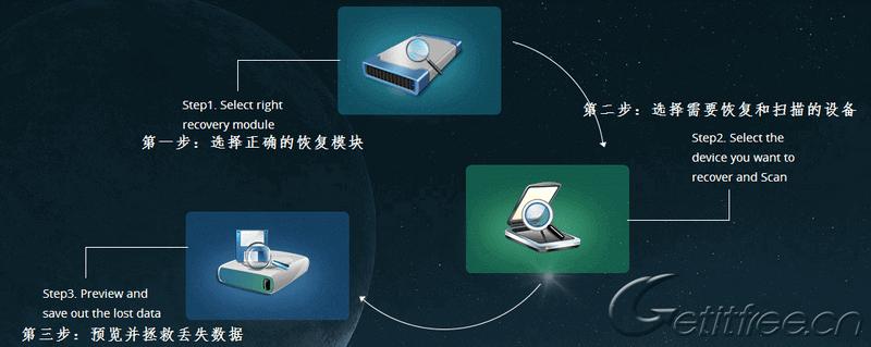 MiniTool Power Data Recovery 注册码[$70→0]-正版中国